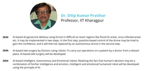 Dr. Dilip Kumar Pratihar